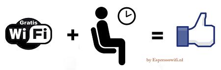 Meer over het verachten van wachten in wachtruimtes